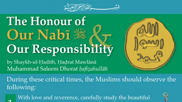 The Honour of Our Nabī ﷺ and Our Responsibility